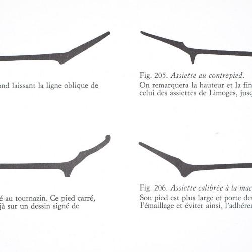 L'évolution Du Profil Des Assiettes Calibrées, Source La Porcelaine De Limoges De J. D'Albis Et C. Romanet, 1980